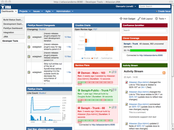 The Jira Dashboard At The Center Of Your Development