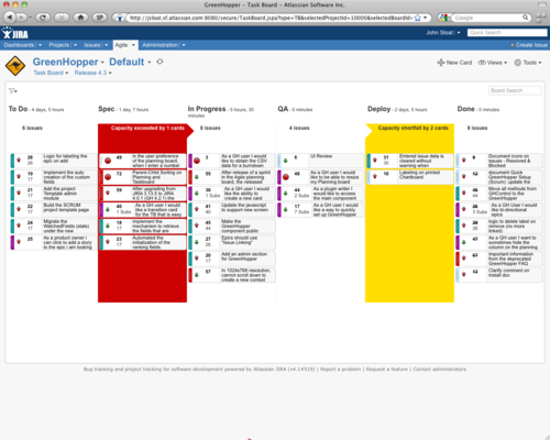 Greenhopper 5 Simple And Fast Agile Planning Atlassian
