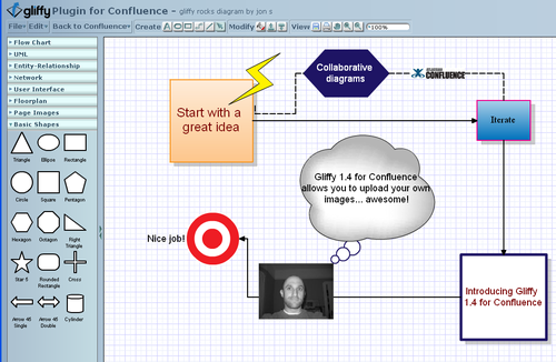 collaborate on your diagrams with gliffy     atlassian blogs