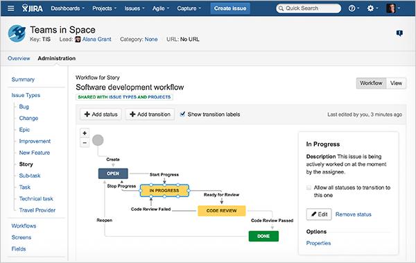 Atlassian Blogs