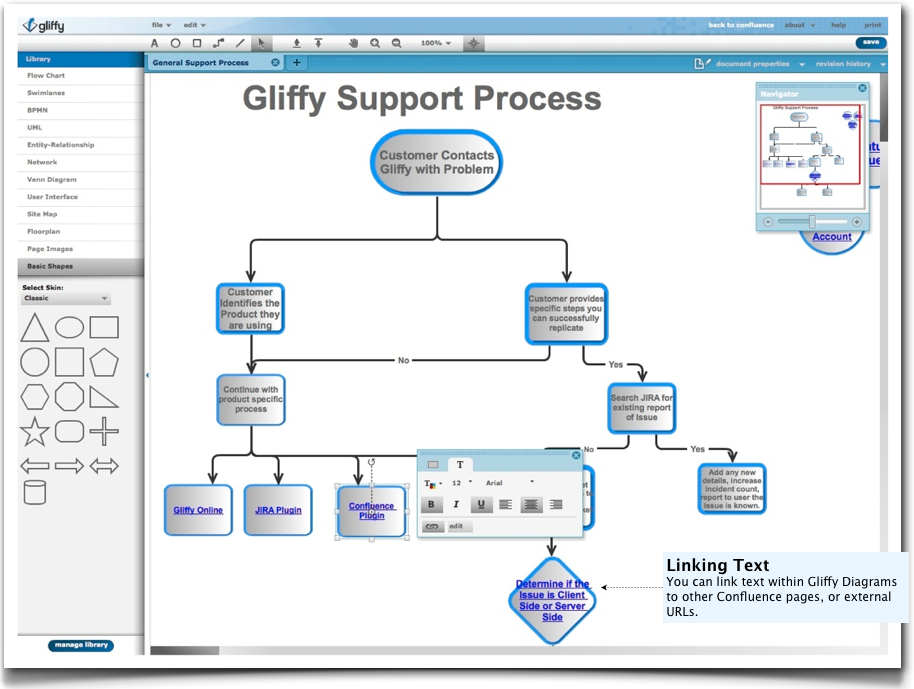 bring your knowledge base to life with gliffy   atlassian blogs    use of this in our process flows to link to sub process flows found in other spaces and also to supporting documentation found on atlassian    s website