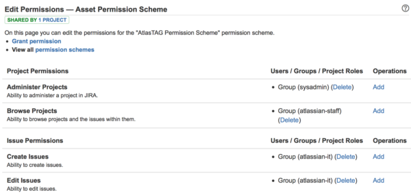 asset_tracking_permission_scheme