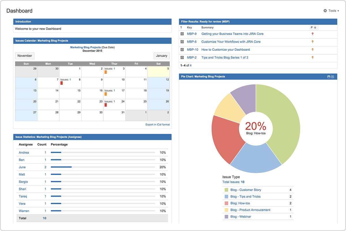 jira core dashboard your project status at a glance. Black Bedroom Furniture Sets. Home Design Ideas